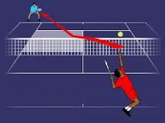 Kỹ thuật giao bóng cho người mới học tennis